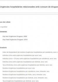 urg_hosp_drogues
